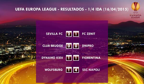 UEFA Europa League – 1/4 IDA – 16/04/2015 – Resultados