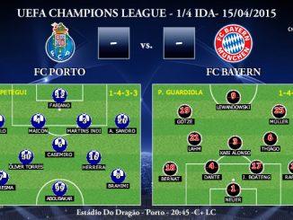 UEFA Champions League – 1/4 IDA – 15/04/2015 – FC Porto vs FC Bayern