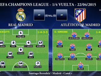 UEFA Champions League – 1/4 VUELTA – 22/04/2015 – Real Madrid vs Atlético de Madrid