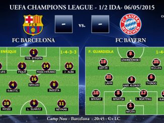 UEFA Champions League – Semifinales IDA – 05/05/2015 – FC Barcelona vs FC Bayern
