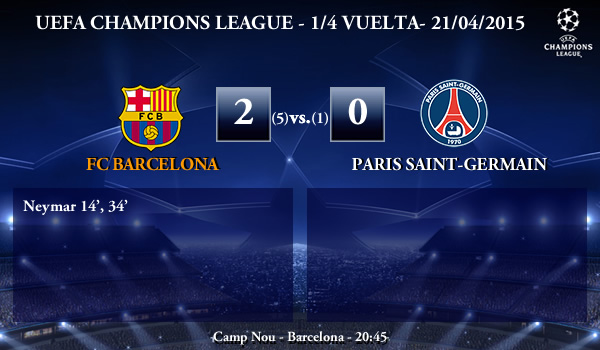 UEFA Champions League – 1/4 VUELTA – 21/04/2015 – FC Barcelona 2-0 PSG