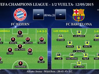 UEFA Champions League – Semifinales VUELTA – 12/05/2015 – FC Bayern vs FC Barcelona