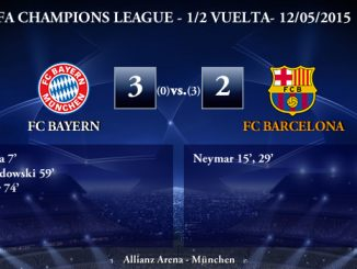 UEFA Champions League – Semifinales VUELTA – 12/05/2015 – FC Bayern 3-2 FC Barcelona