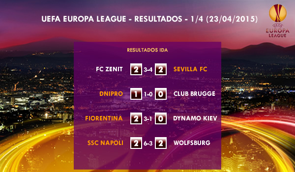 UEFA Europa League – 1/4 VUELTA – 23/04/2015 – Resultados