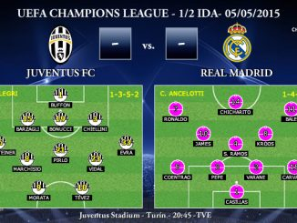 UEFA Champions League – Semifinales IDA – 05/05/2015 – Juventus vs Real Madrid