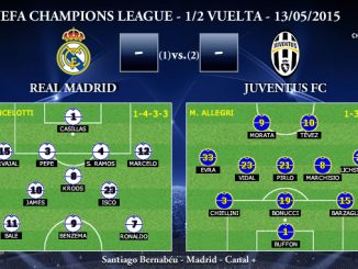 UEFA Champions League – Semifinales VUELTA – 13/05/2015 – Real Madrid vs Juventus