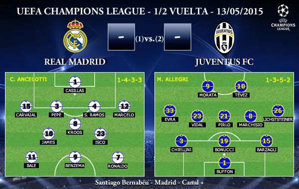 UEFA Champions League – Semifinales VUELTA – 13/05/2015 – Real Madrid vs Juventus