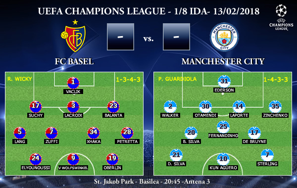UEFA Champions League – 1/8 IDA – Basilea vs Manchester City