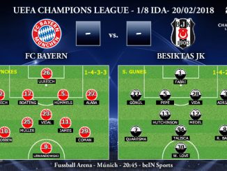 UEFA Champions League – 1/8 IDA – FC Bayern vs Besiktas