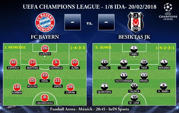 UEFA Champions League – 1/8 IDA – FC Bayern vs Besiktas