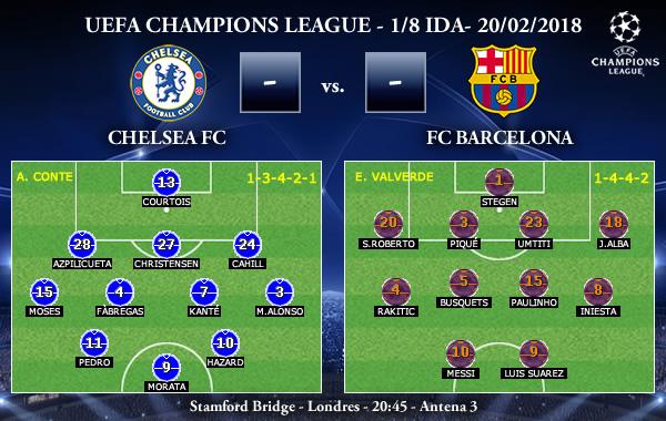 UEFA Champions League – 1/8 IDA – Chelsea vs FC Barcelona