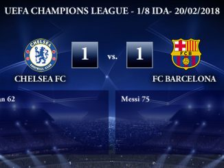 UEFA Champions League – 1/8 IDA – Chelsea 1-1 FC Barcelona