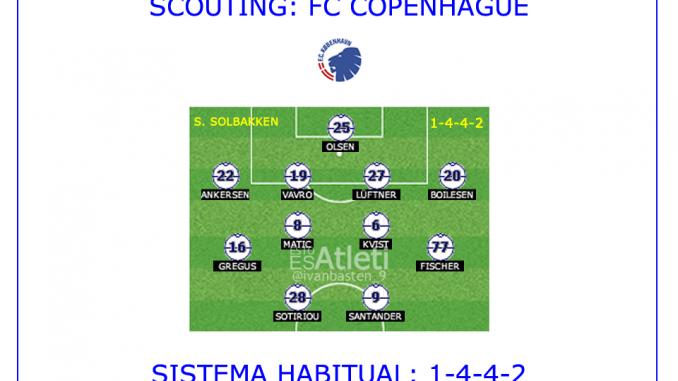 Scouting: Así juega el FC Copenhague