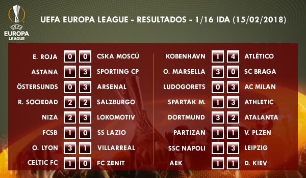 UEFA Europa League – 1/16 IDA – Resultados