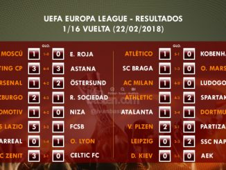 UEFA Europa League - 1/16 VUELTA - Resultados