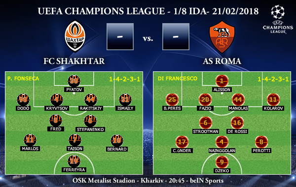 UEFA Champions League – 1/8 IDA – Shakhtar vs AS Roma