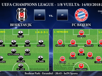 UEFA Champions League – 1/8 VUELTA – Besiktas vs FC Bayern