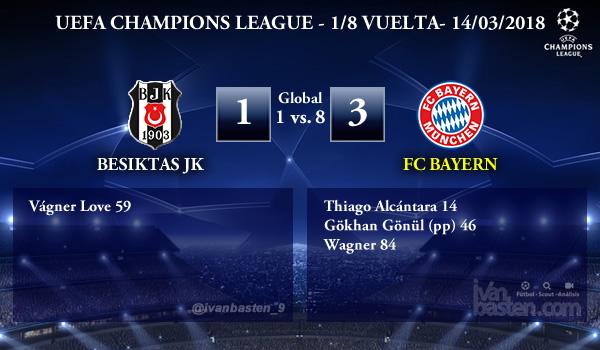 UEFA Champions League – 1/8 VUELTA – Besiktas 1-3 FC Bayern