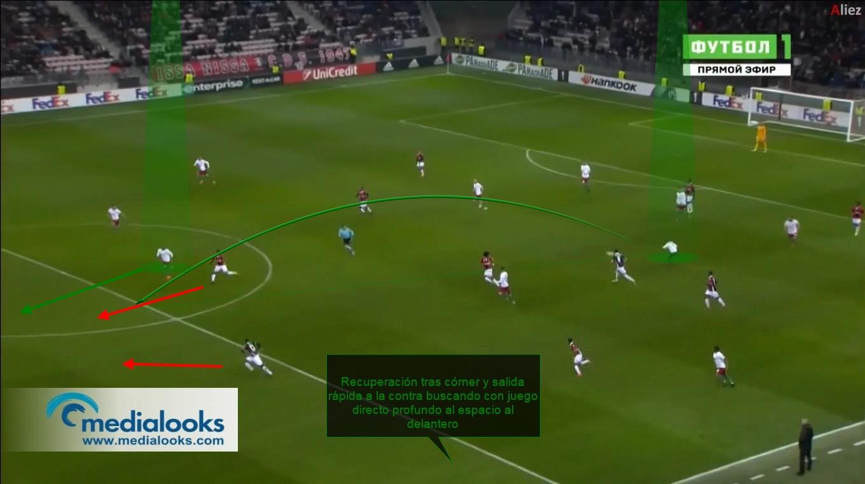 Scouting: Así juega el Lokomotiv de Moscú 17/18 (Vídeo-Análisis)