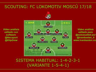 Scouting: Así juega el Lokomotiv de Moscú (Vídeo-Análisis)