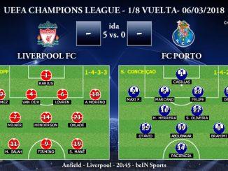 UEFA Champions League – 1/8 VUELTA – Liverpool FC vs FC Porto