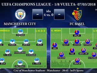 UEFA Champions League – 1/8 VUELTA – Manchester City vs Basilea
