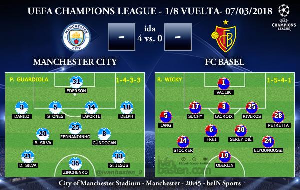 UEFA Champions League – 1/8 VUELTA – Manchester City vs Basilea