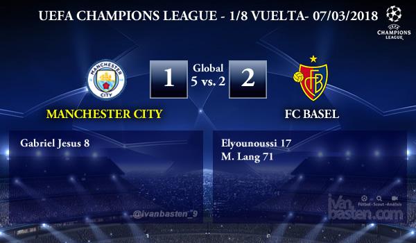 UEFA Champions League – 1/8 VUELTA – Manchester City 1-2 Basilea