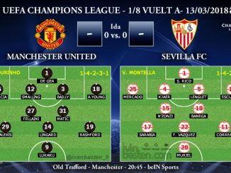UEFA Champions League – 1/8 VUELTA – Manchester United vs Sevilla