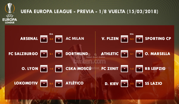 UEFA Europa League - 1/8 VUELTA - Previa