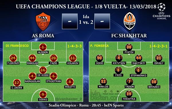 UEFA Champions League – 1/8 VUELTA – AS Roma vs Shakhtar