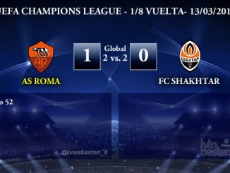 UEFA Champions League – 1/8 VUELTA – AS Roma 1-0 Shakhtar