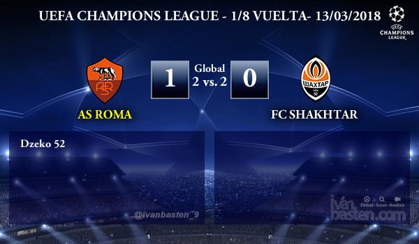 UEFA Champions League – 1/8 VUELTA – AS Roma 1-0 Shakhtar