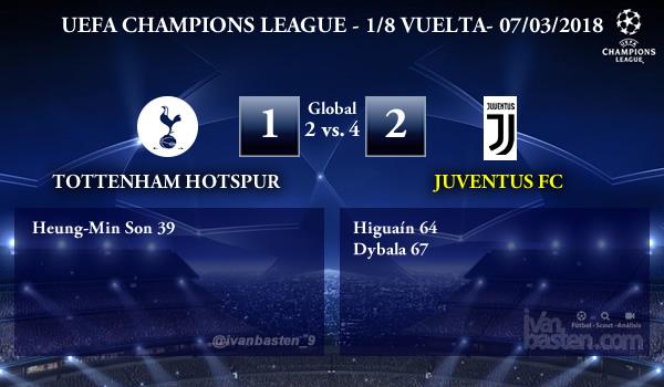 UEFA Champions League – 1/8 VUELTA – Tottenham 1-2 Juventus
