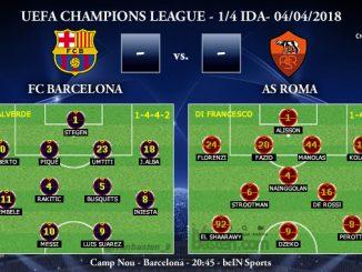 UEFA Champions League – 1/4 IDA – PREVIA. FC Barcelona vs AS Roma