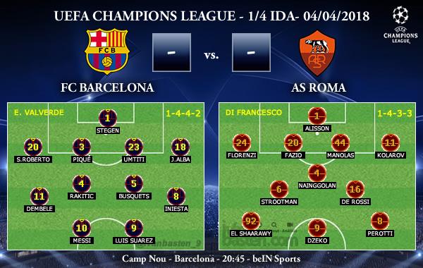 barcelona-roma-pre-cuartos-ida-ucl-17-18