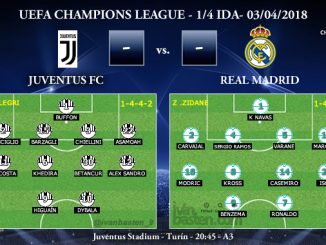 UEFA Champions League – 1/4 IDA – Juventus vs Real Madrid