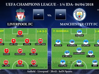 UEFA Champions League – 1/4 IDA – Liverpool vs Manchester City