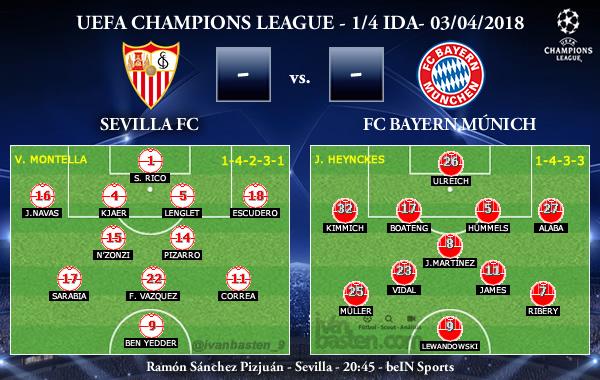 UEFA Champions League – 1/4 IDA – Sevilla vs Bayern Múnich