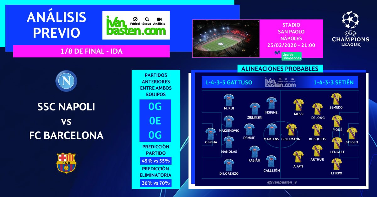 Champions League 19-20 - 1/8 IDA – SSC Napoli vs FC Barcelona