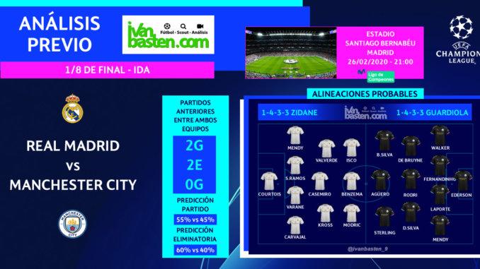Champions League 19-20 - 1/8 IDA – Real Madrid vs Manchester City