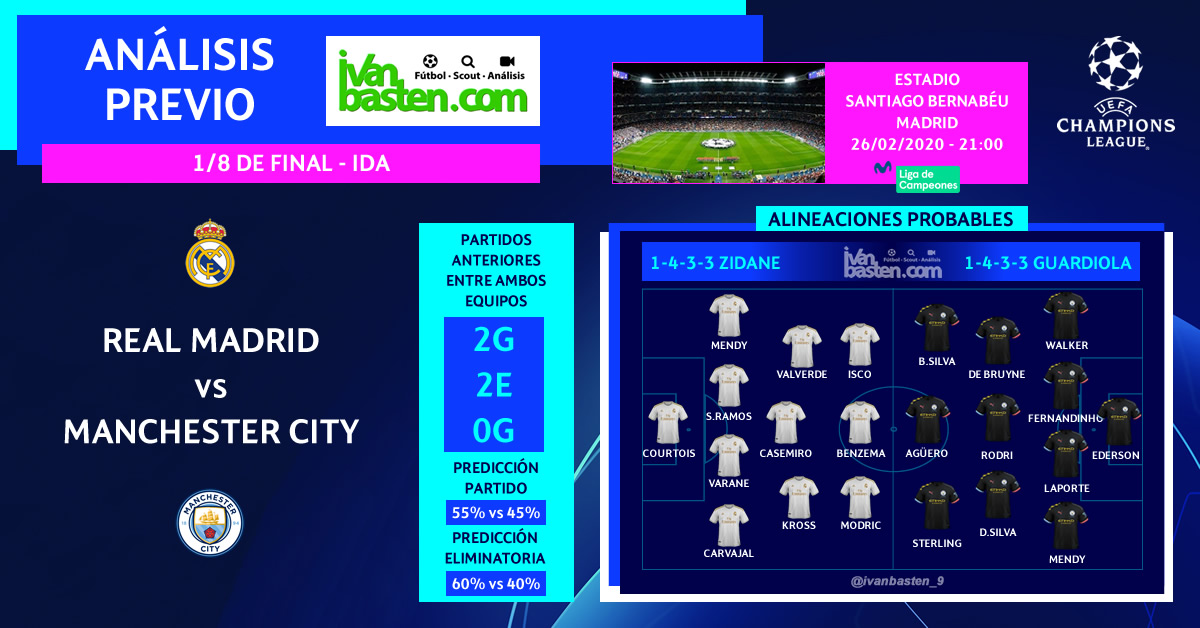 real-madrid-manchester-city-octavos-pre-ucl-19-20
