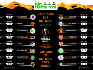 Europa League 19-20 – Resultados 1/8 de final