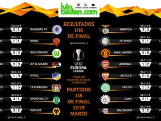 Europa League 19-20 – Resultados 1/8 de final