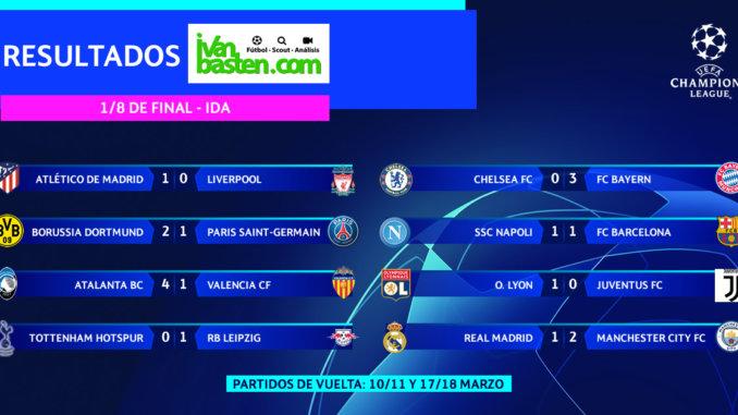 Champions League 19-20 – Resultados IDA 1/8 de final