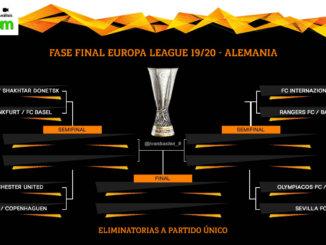 Resultados del sorteo de 1/4 de final y semifinales de la Europa League 19/20. Ya se conoce el camino a la final de Colonia