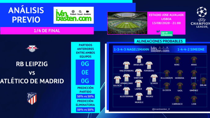 Champions League 19-20 - 1/4 de final – Leipzig vs Atlético de Madrid
