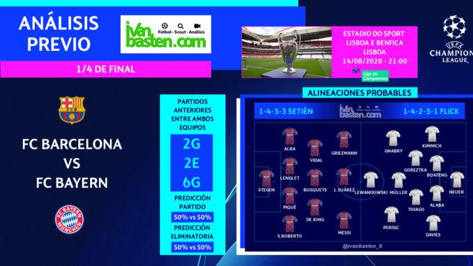 Champions League 19-20 - 1/4 de final – FC Barcelona vs FC Bayern