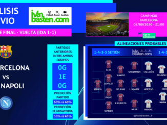 Champions League 19-20 - 1/8 VUELTA – FC Barcelona vs SSC Napoli