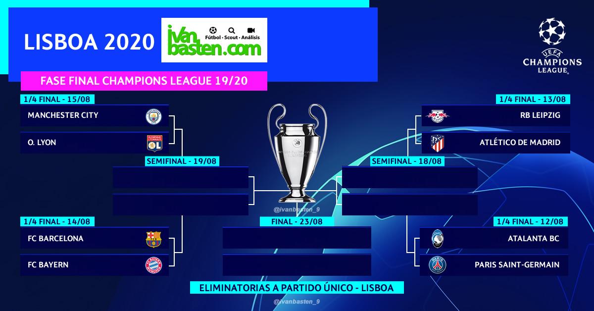 Champions League 19-20 – Fase final Lisboa 2020